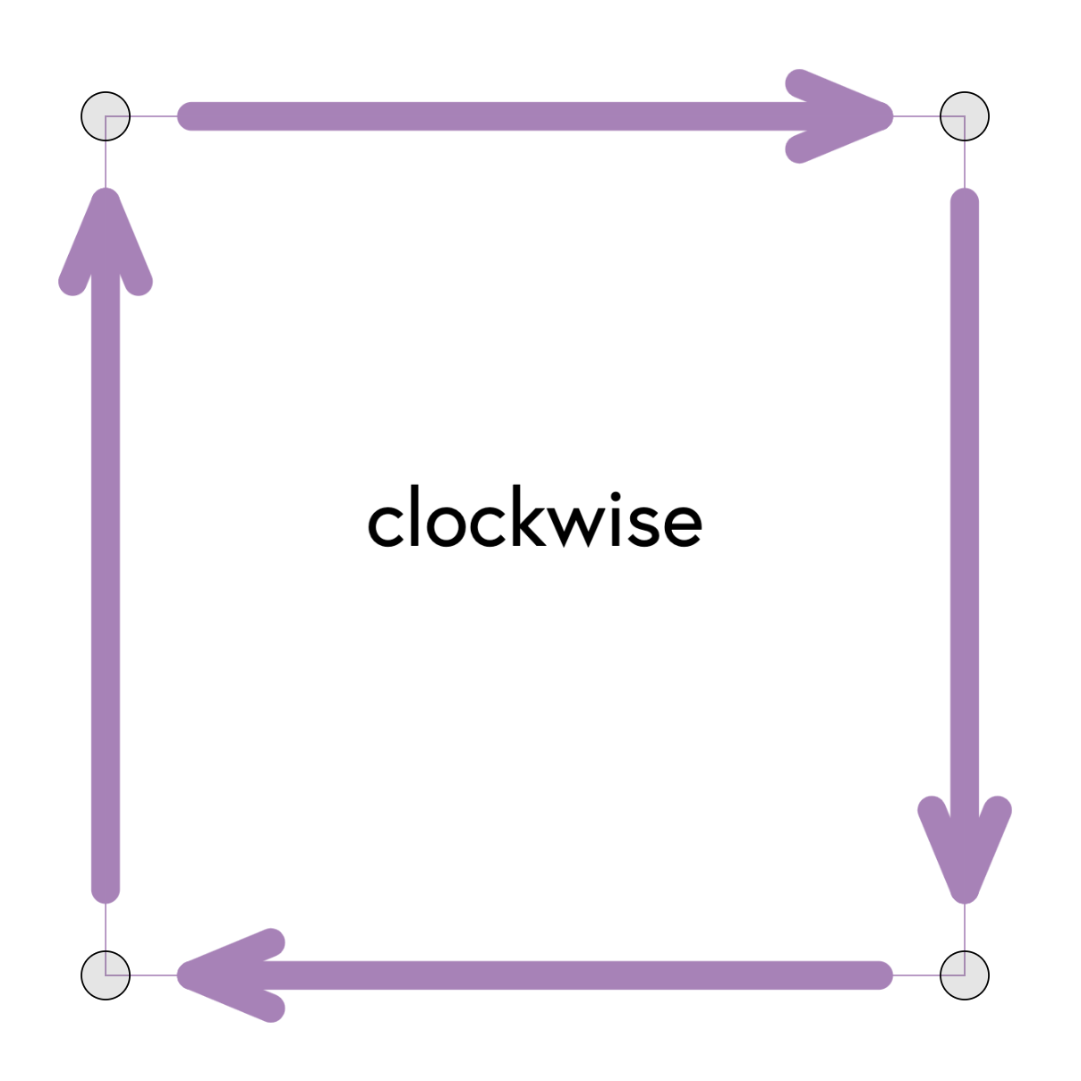 clockwise-example.png