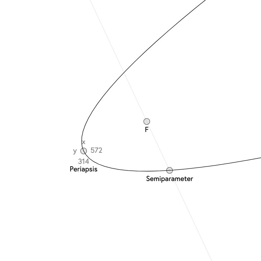 parabolic-orbit.png